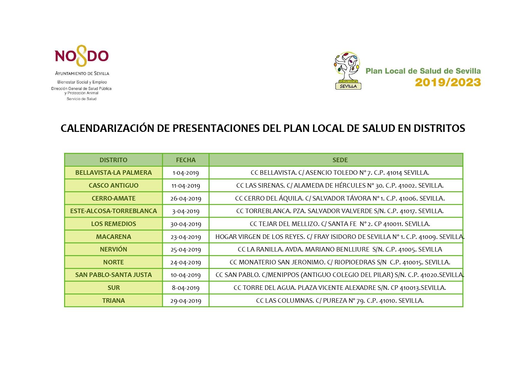 Calendario Sevilla.Calendario De Presentaciones De Los Pls De Los Distritos De Sevilla